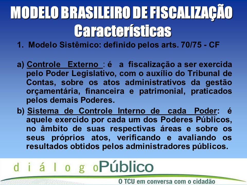 MODELO BRASILEIRO DE FISCALIZAÇÃO Características