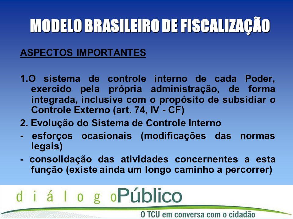 MODELO BRASILEIRO DE FISCALIZAÇÃO