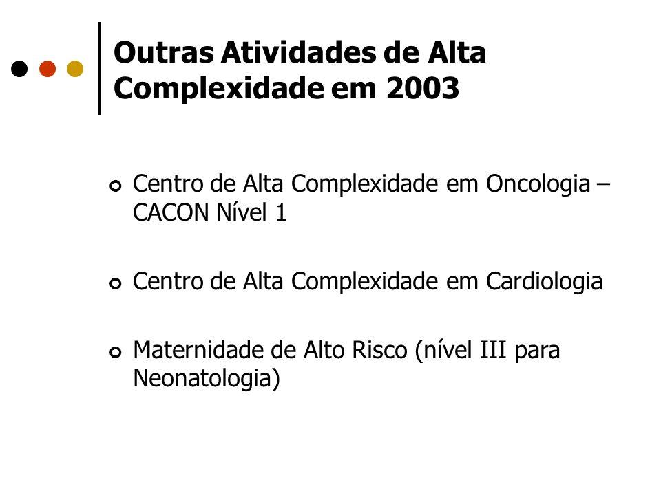 Outras Atividades de Alta Complexidade em 2003