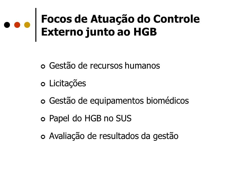 Focos de Atuação do Controle Externo junto ao HGB
