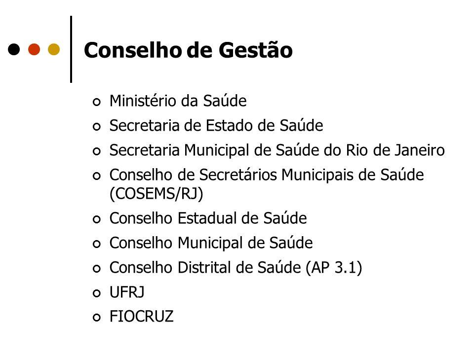 Conselho de Gestão Ministério da Saúde Secretaria de Estado de Saúde