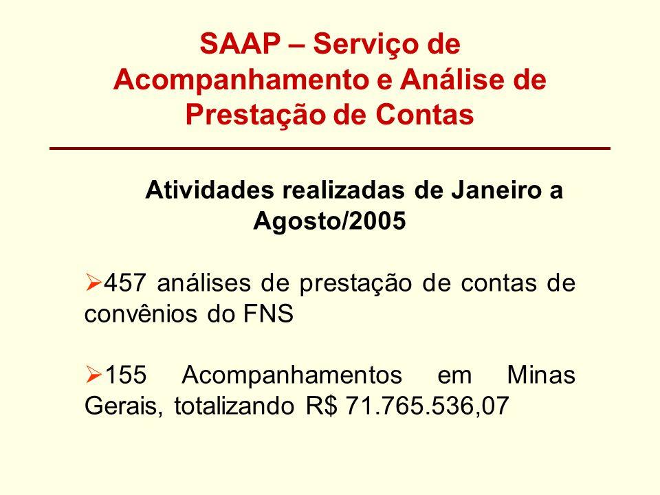SAAP – Serviço de Acompanhamento e Análise de Prestação de Contas
