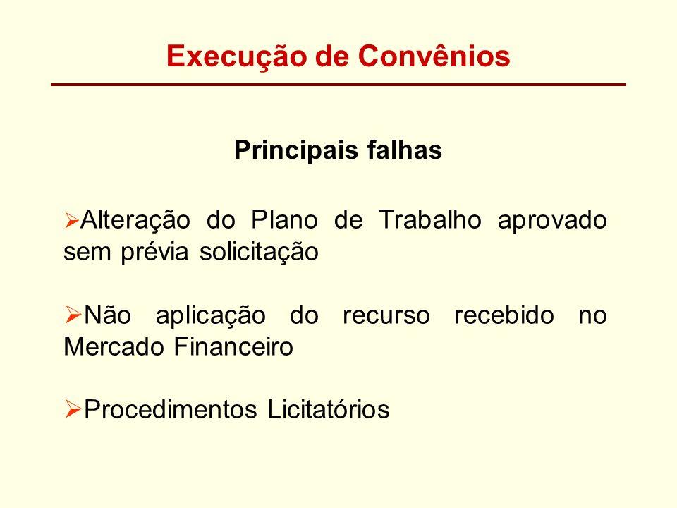Execução de Convênios Principais falhas