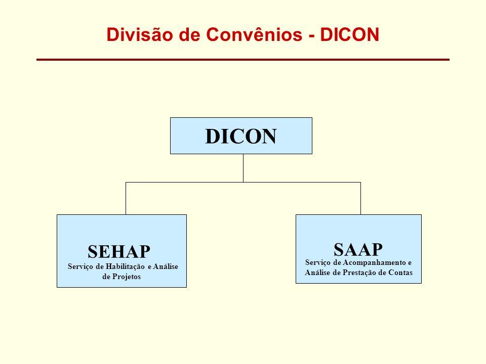 DICON Divisão de Convênios - DICON SEHAP SAAP