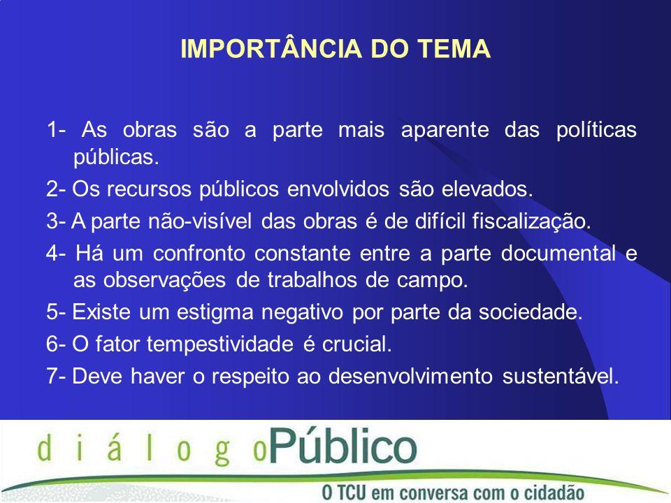 IMPORTÂNCIA DO TEMA1- As obras são a parte mais aparente das políticas públicas. 2- Os recursos públicos envolvidos são elevados.