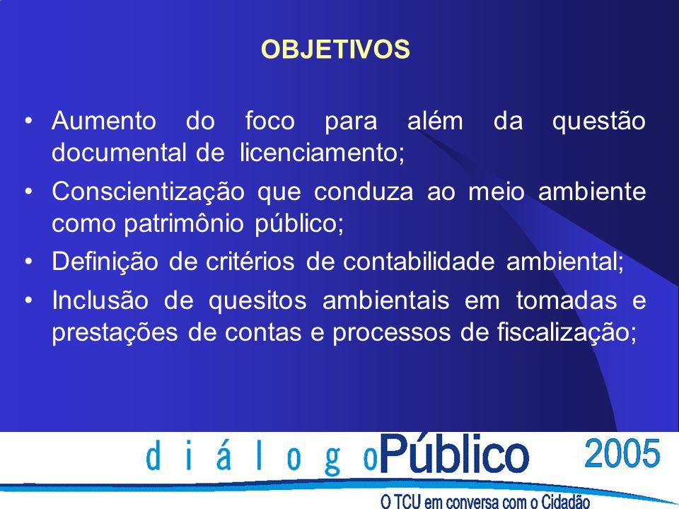 OBJETIVOS Aumento do foco para além da questão documental de licenciamento; Conscientização que conduza ao meio ambiente como patrimônio público;