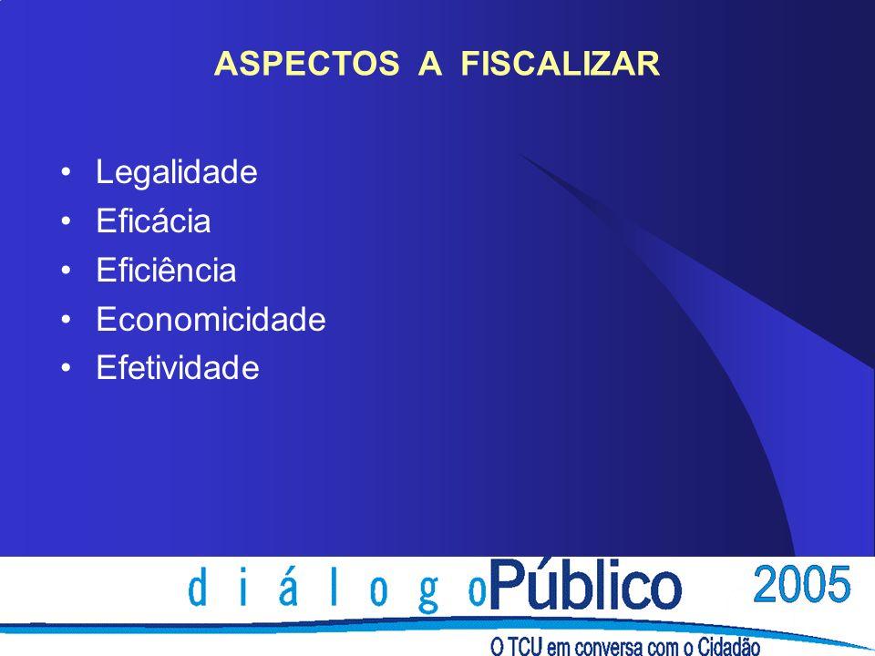 ASPECTOS A FISCALIZAR Legalidade Eficácia Eficiência Economicidade