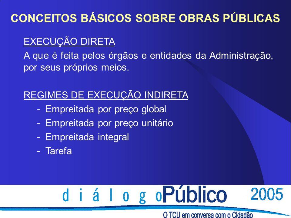 CONCEITOS BÁSICOS SOBRE OBRAS PÚBLICAS