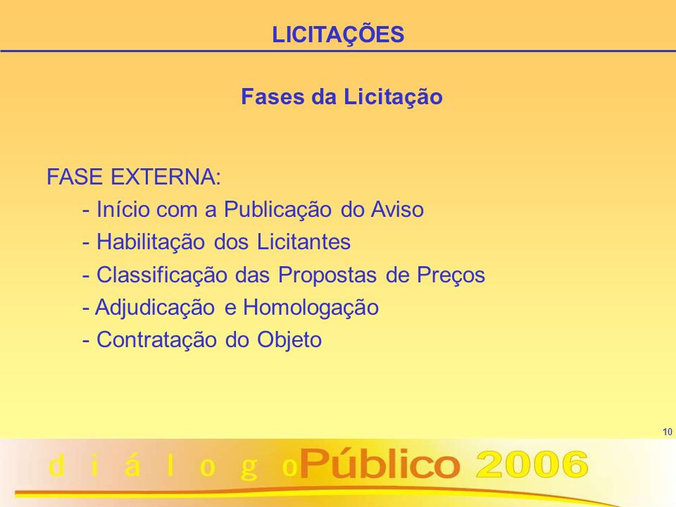 LICITAÇÕES Fases da Licitação. FASE EXTERNA: Início com a Publicação do Aviso. Habilitação dos Licitantes.