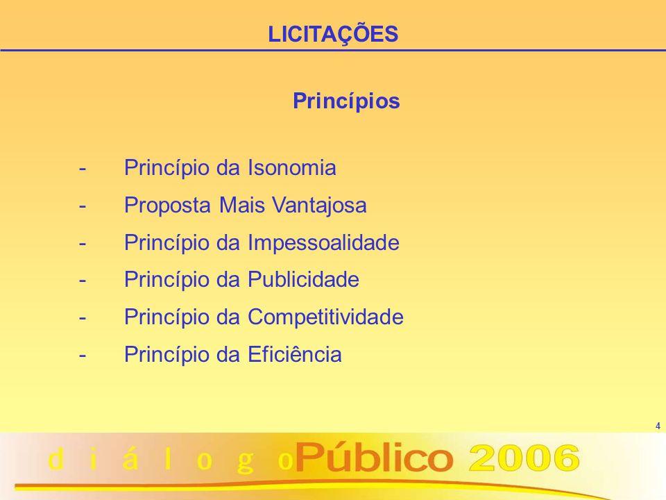 LICITAÇÕES Princípios