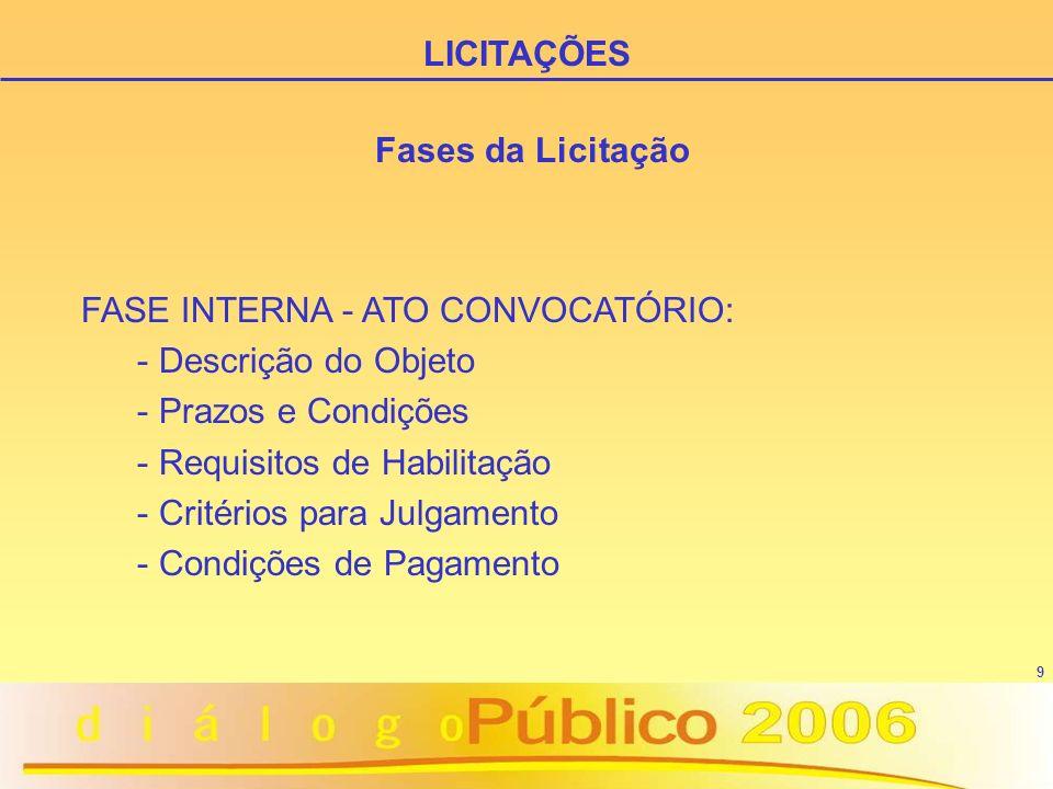 LICITAÇÕES Fases da Licitação. FASE INTERNA - ATO CONVOCATÓRIO: Descrição do Objeto. Prazos e Condições.