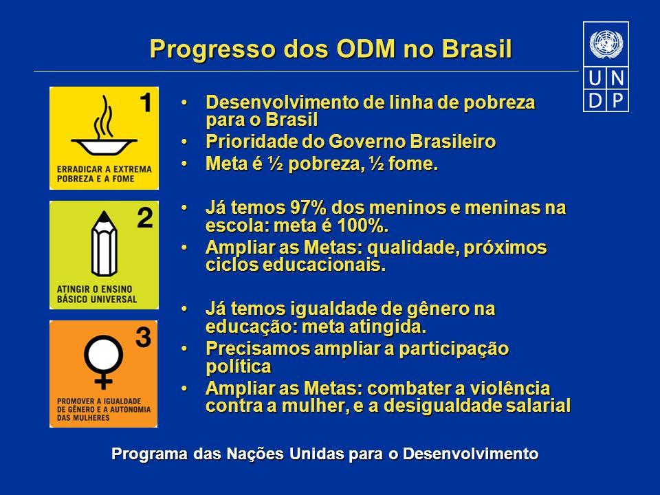 Progresso dos ODM no Brasil