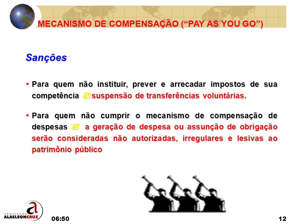 Sanções MECANISMO DE COMPENSAÇÃO ( PAY AS YOU GO )