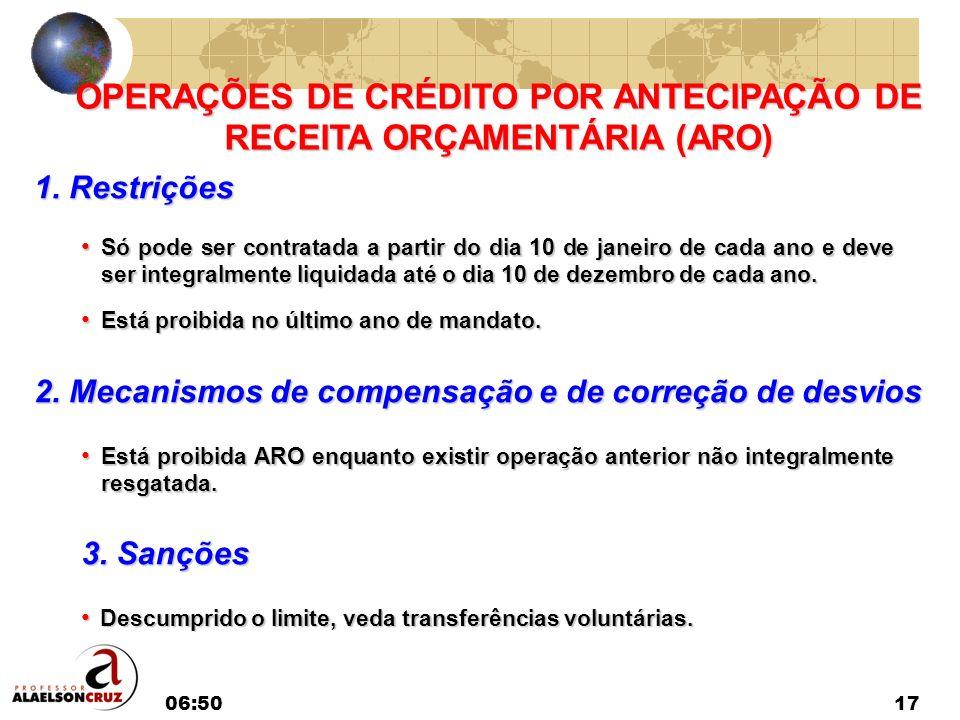 OPERAÇÕES DE CRÉDITO POR ANTECIPAÇÃO DE RECEITA ORÇAMENTÁRIA (ARO)