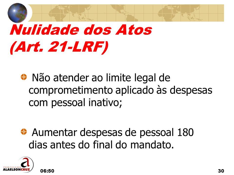 Nulidade dos Atos (Art. 21-LRF)