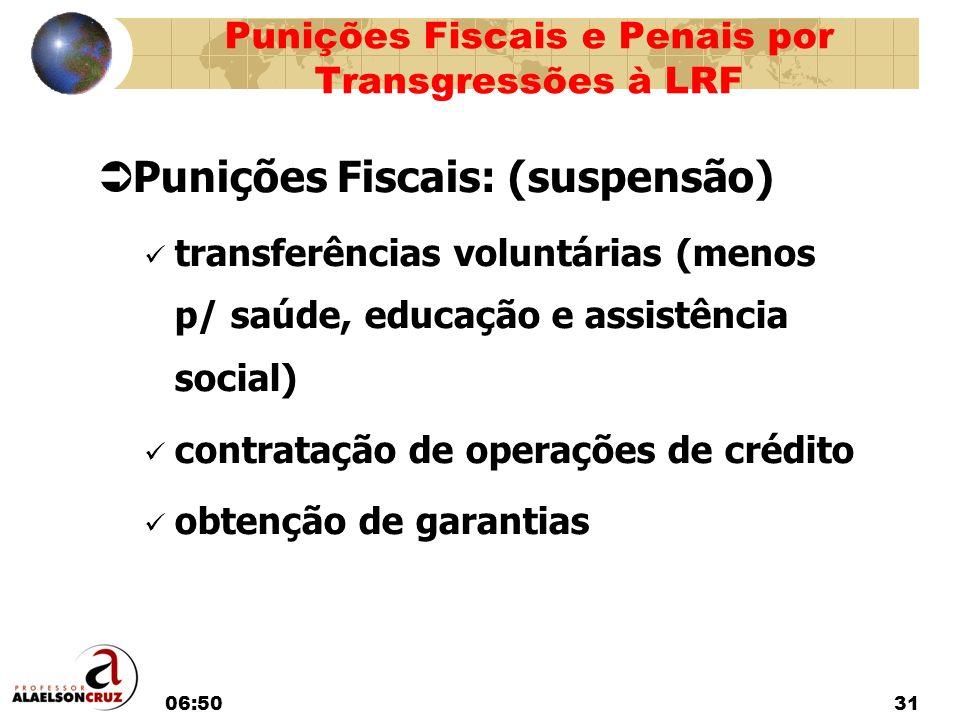 Punições Fiscais e Penais por Transgressões à LRF