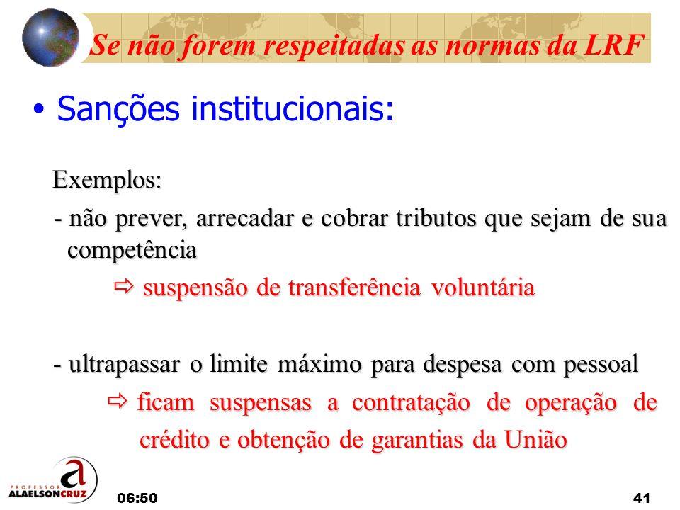 Se não forem respeitadas as normas da LRF
