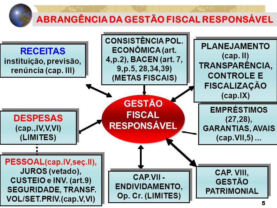 Diálogo Público: CONSEQUÊNCIAS DA IRRESPONSABILIDADE NA GESTÃO FISCAL
