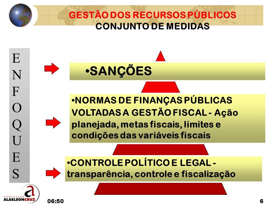 GESTÃO DOS RECURSOS PÚBLICOS CONJUNTO DE MEDIDAS
