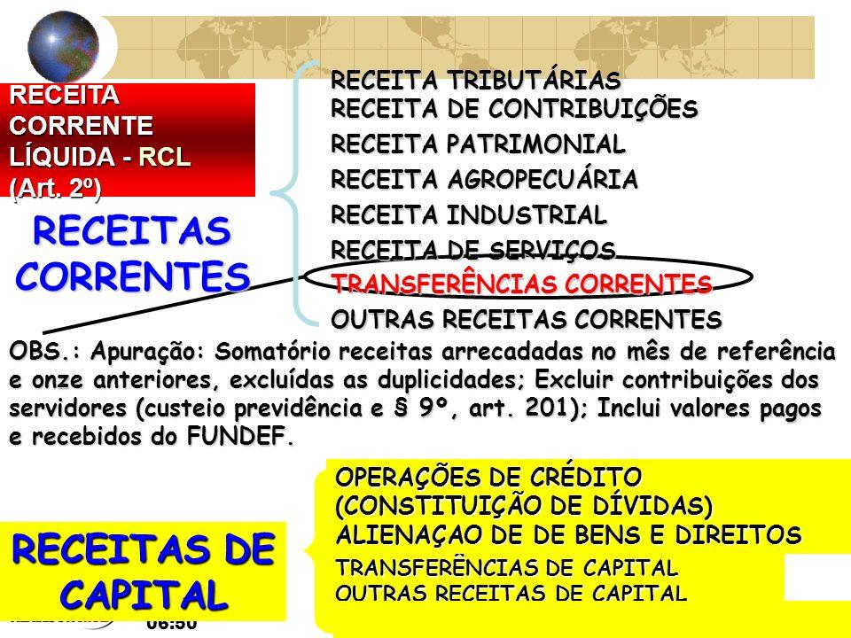 RECEITAS CORRENTES RECEITAS DE CAPITAL RECEITAS DE CAPITAL