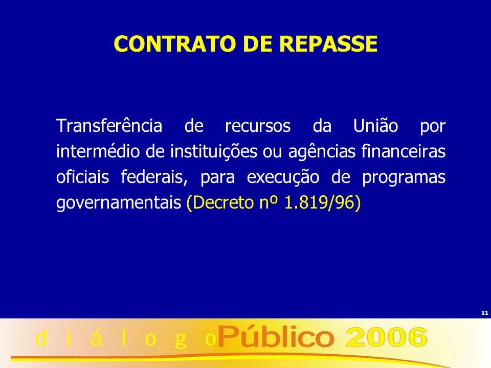 CONTRATO DE REPASSE