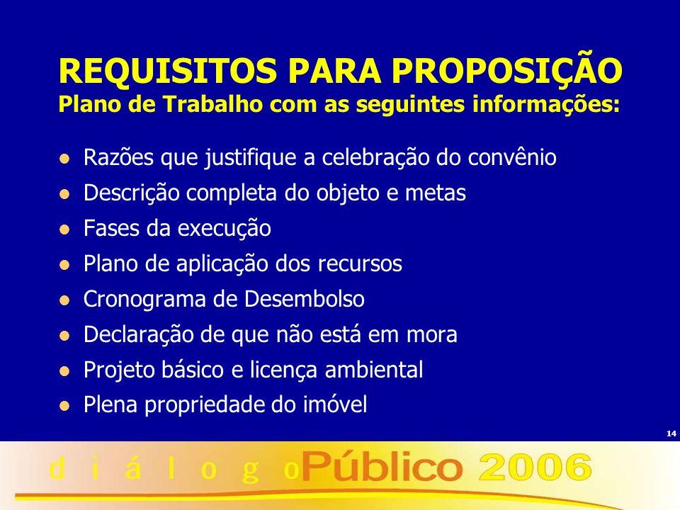 REQUISITOS PARA PROPOSIÇÃO Plano de Trabalho com as seguintes informações: