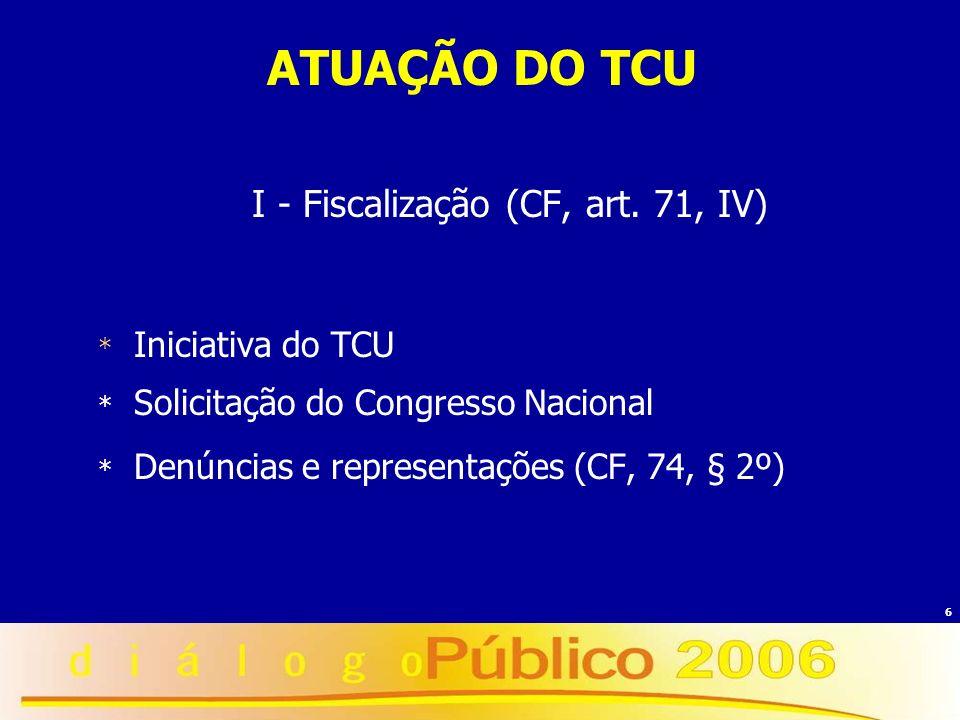 I - Fiscalização (CF, art. 71, IV)