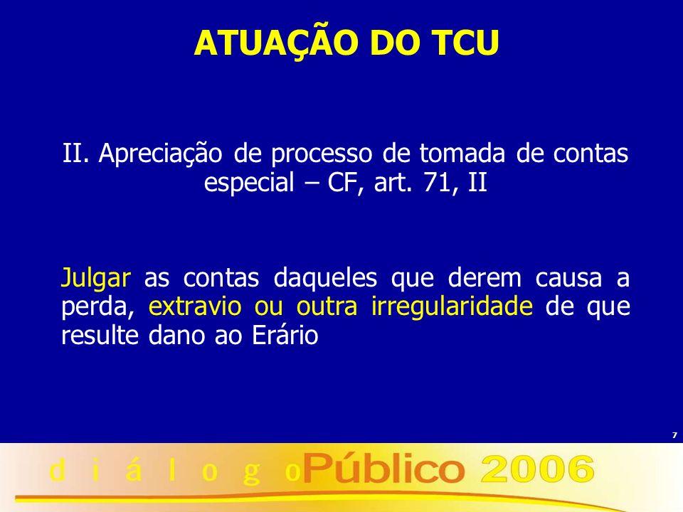 ATUAÇÃO DO TCU II. Apreciação de processo de tomada de contas especial – CF, art. 71, II.
