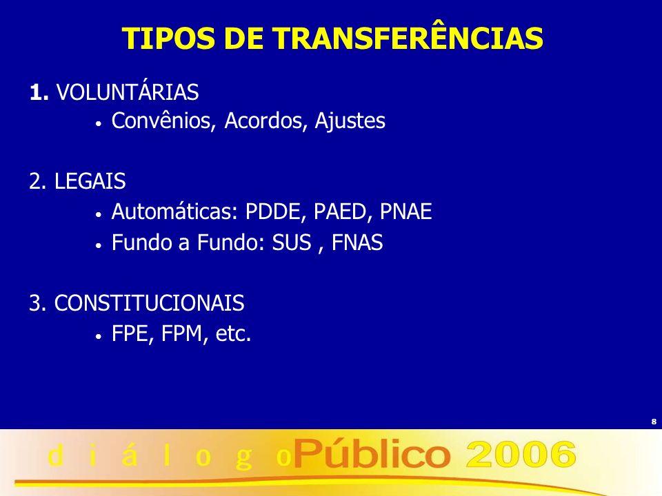 TIPOS DE TRANSFERÊNCIAS