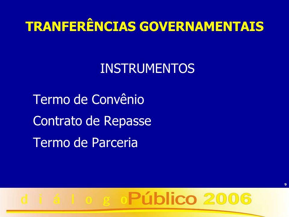 TRANFERÊNCIAS GOVERNAMENTAIS