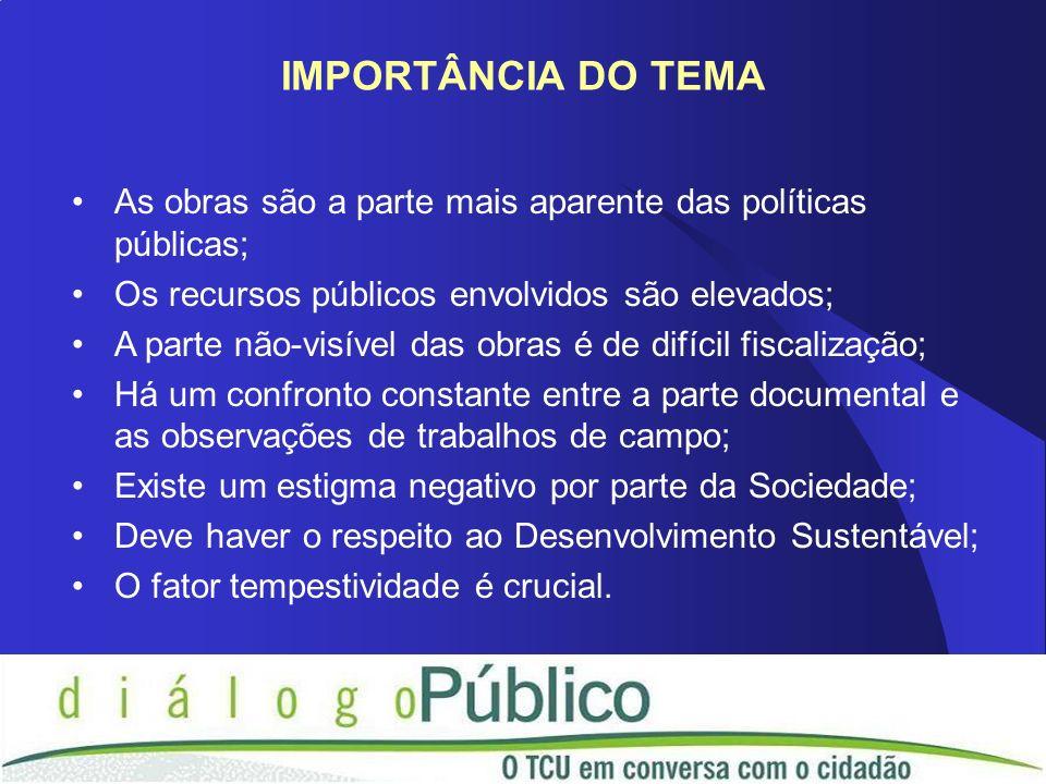 IMPORTÂNCIA DO TEMA As obras são a parte mais aparente das políticas públicas; Os recursos públicos envolvidos são elevados;