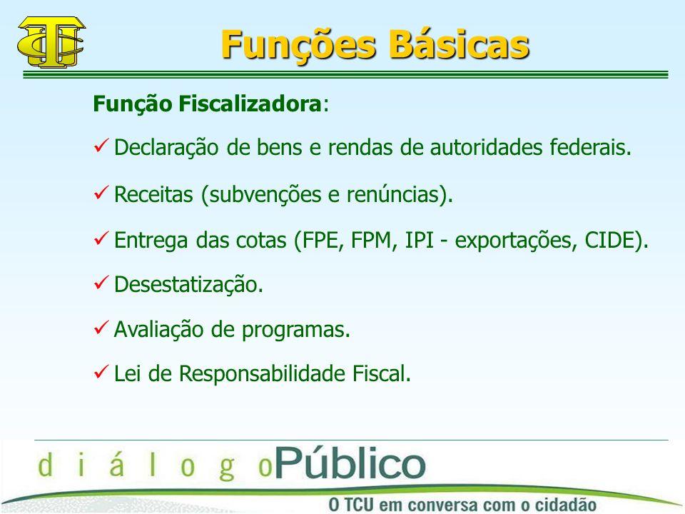 Funções Básicas Função Fiscalizadora: