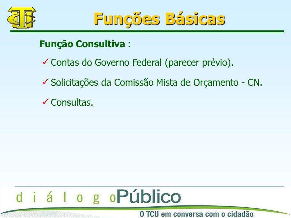 Funções Básicas Função Consultiva :
