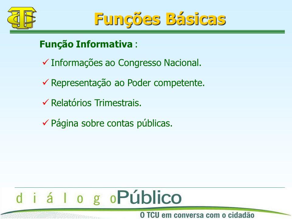 Funções Básicas Função Informativa :