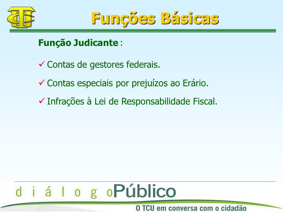 Funções Básicas Função Judicante : Contas de gestores federais.