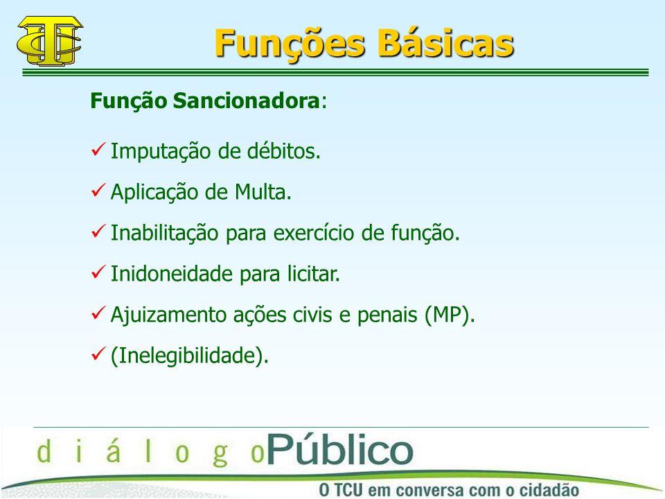 Funções Básicas Função Sancionadora: Imputação de débitos.