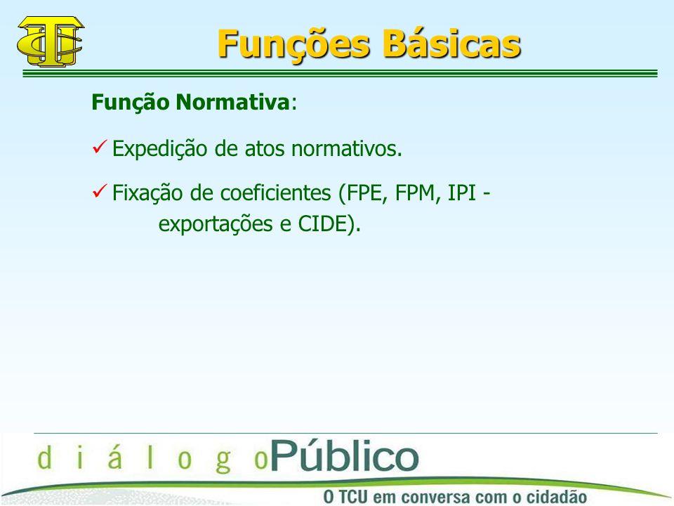 Funções Básicas Função Normativa: Expedição de atos normativos.