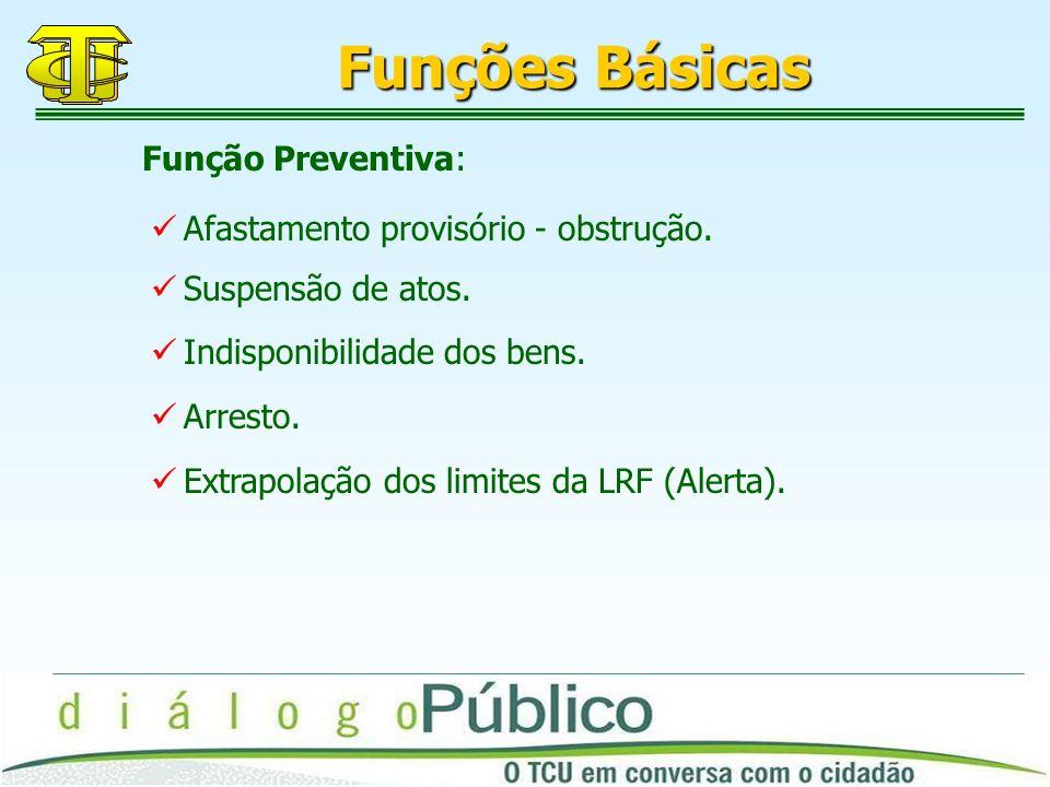 Funções Básicas Função Preventiva: Afastamento provisório - obstrução.