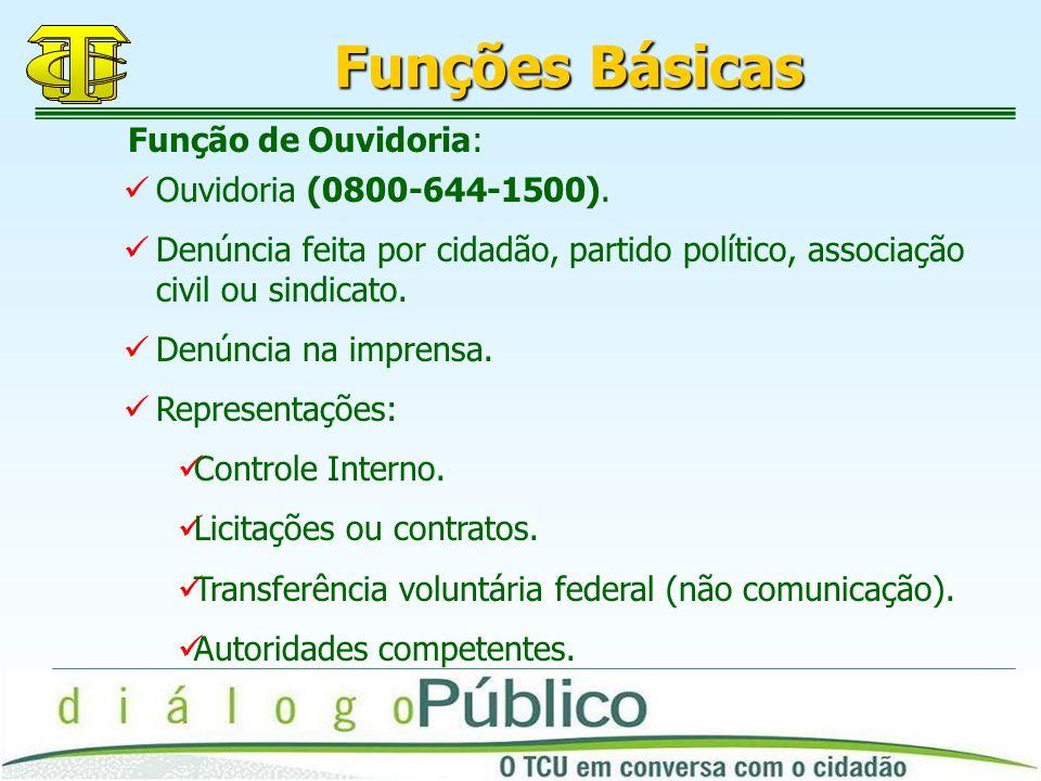 Funções Básicas Função de Ouvidoria: Ouvidoria (0800-644-1500).