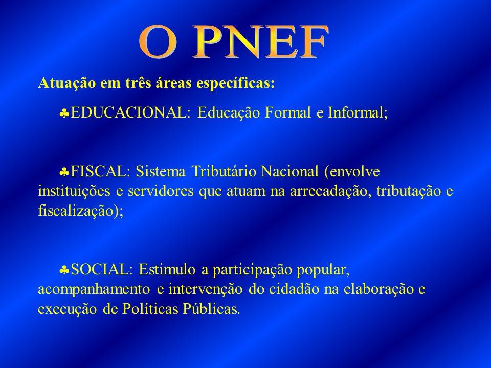 O PNEF Atuação em três áreas específicas: