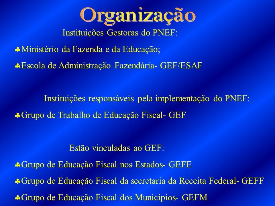 Organização Instituições Gestoras do PNEF: