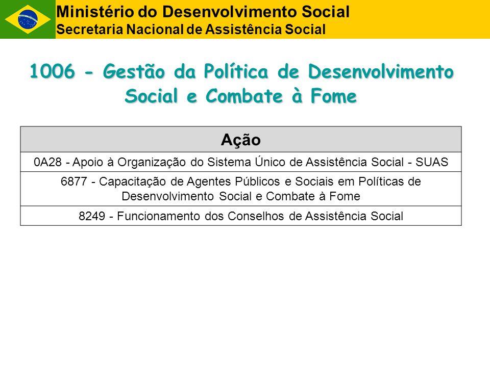 1006 - Gestão da Política de Desenvolvimento Social e Combate à Fome