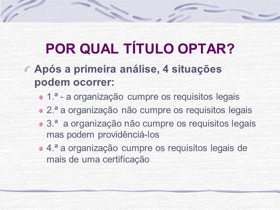 POR QUAL TÍTULO OPTAR Após a primeira análise, 4 situações podem ocorrer: 1.ª - a organização cumpre os requisitos legais.