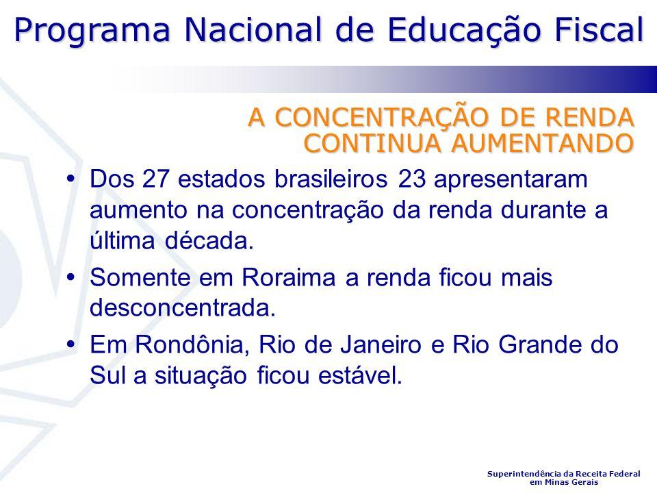 A CONCENTRAÇÃO DE RENDA CONTINUA AUMENTANDO