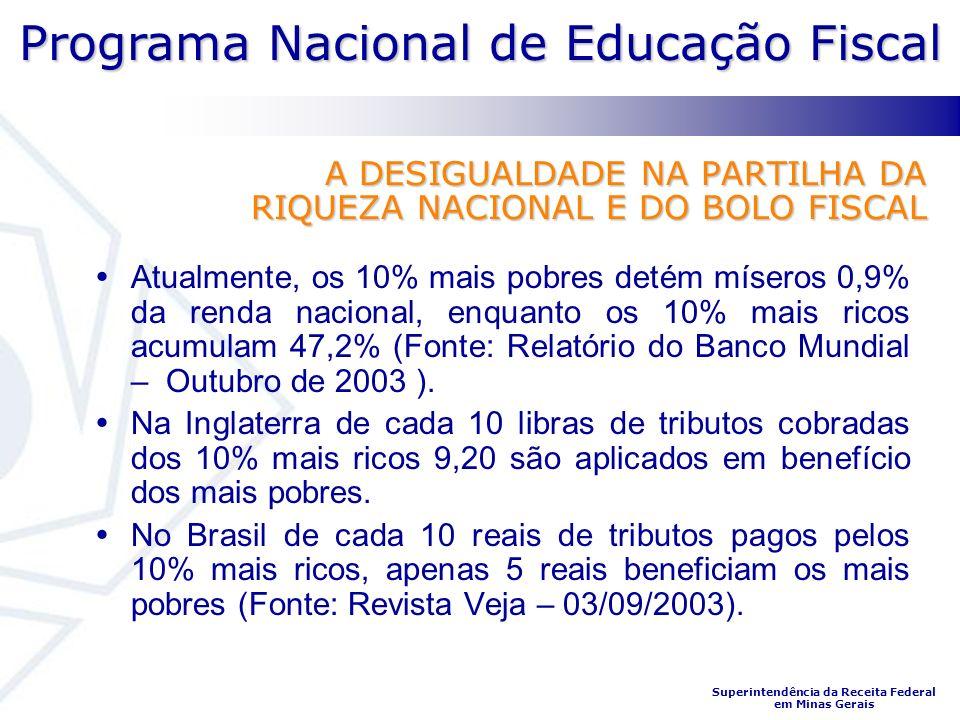 A DESIGUALDADE NA PARTILHA DA RIQUEZA NACIONAL E DO BOLO FISCAL