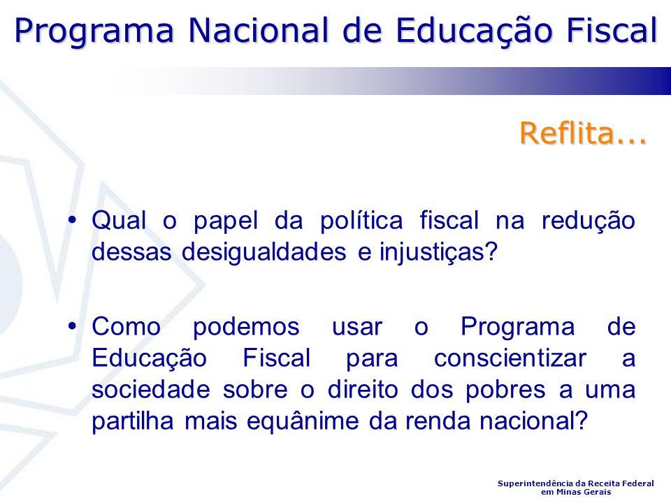 Reflita... Qual o papel da política fiscal na redução dessas desigualdades e injustiças