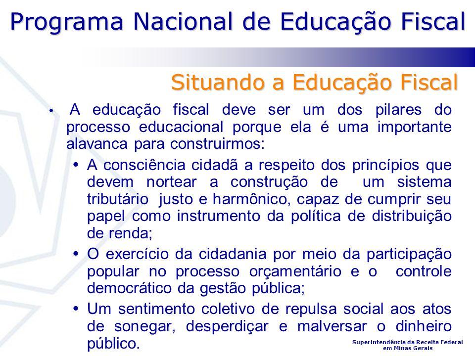 Situando a Educação Fiscal