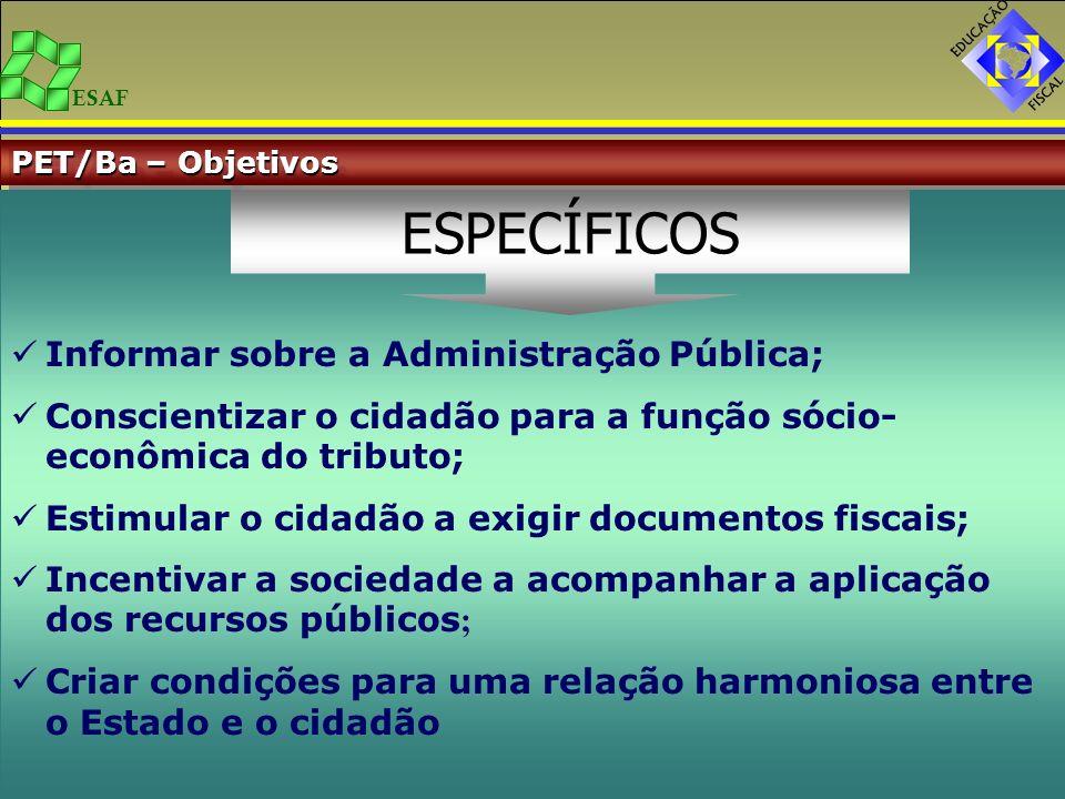 ESPECÍFICOS Informar sobre a Administração Pública;