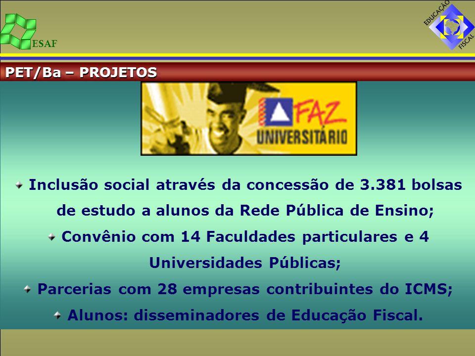 Convênio com 14 Faculdades particulares e 4 Universidades Públicas;