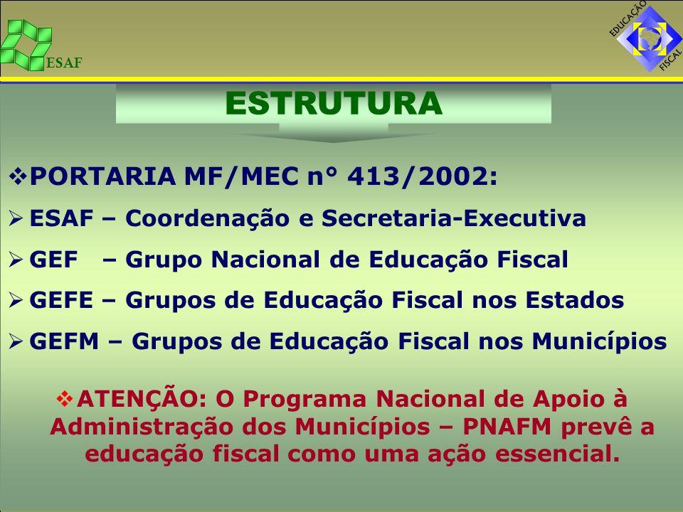 ESTRUTURA PORTARIA MF/MEC n° 413/2002: